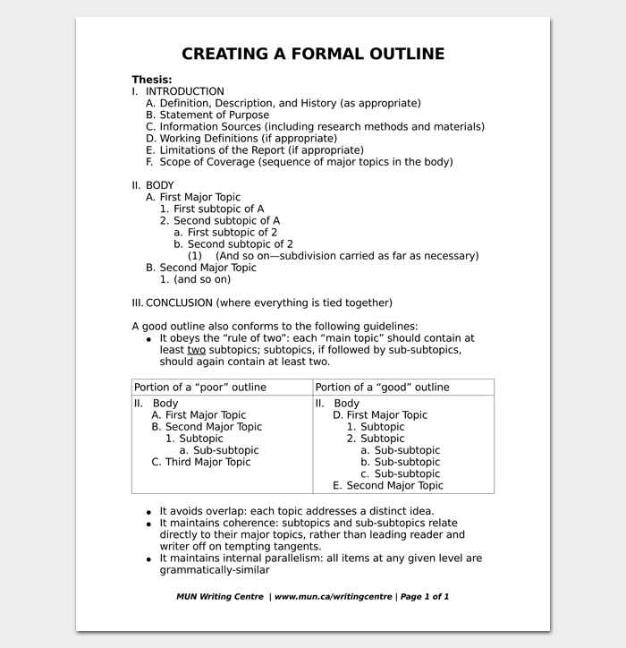 Formal Outline Sample