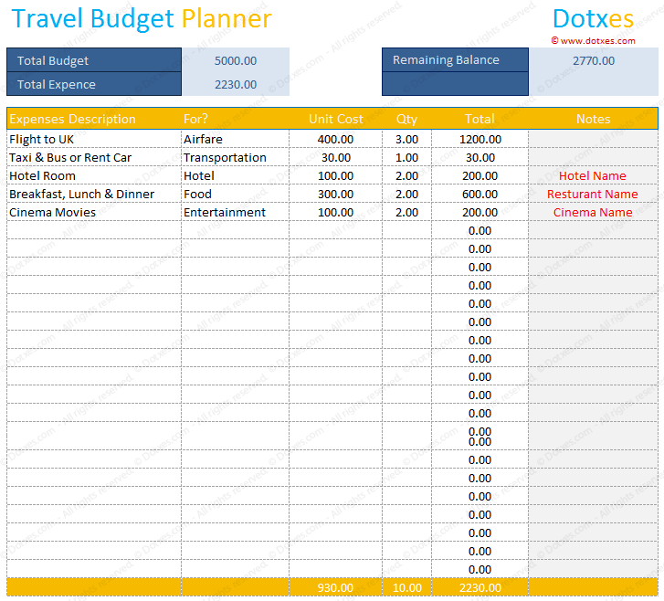 Travel Budget Template | Budget Calculator - Dotxes