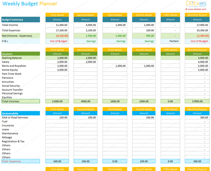 Weekly budget template featured