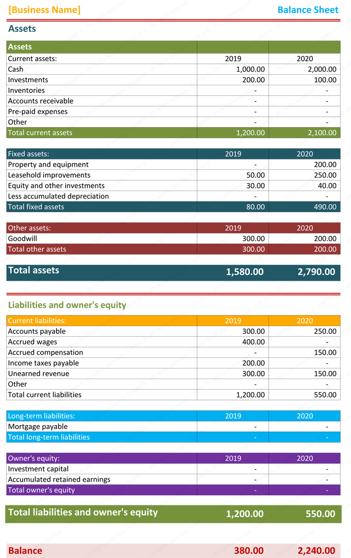 Balance Sheet Example - Template