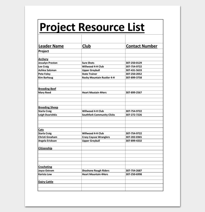 Project Resource List 1