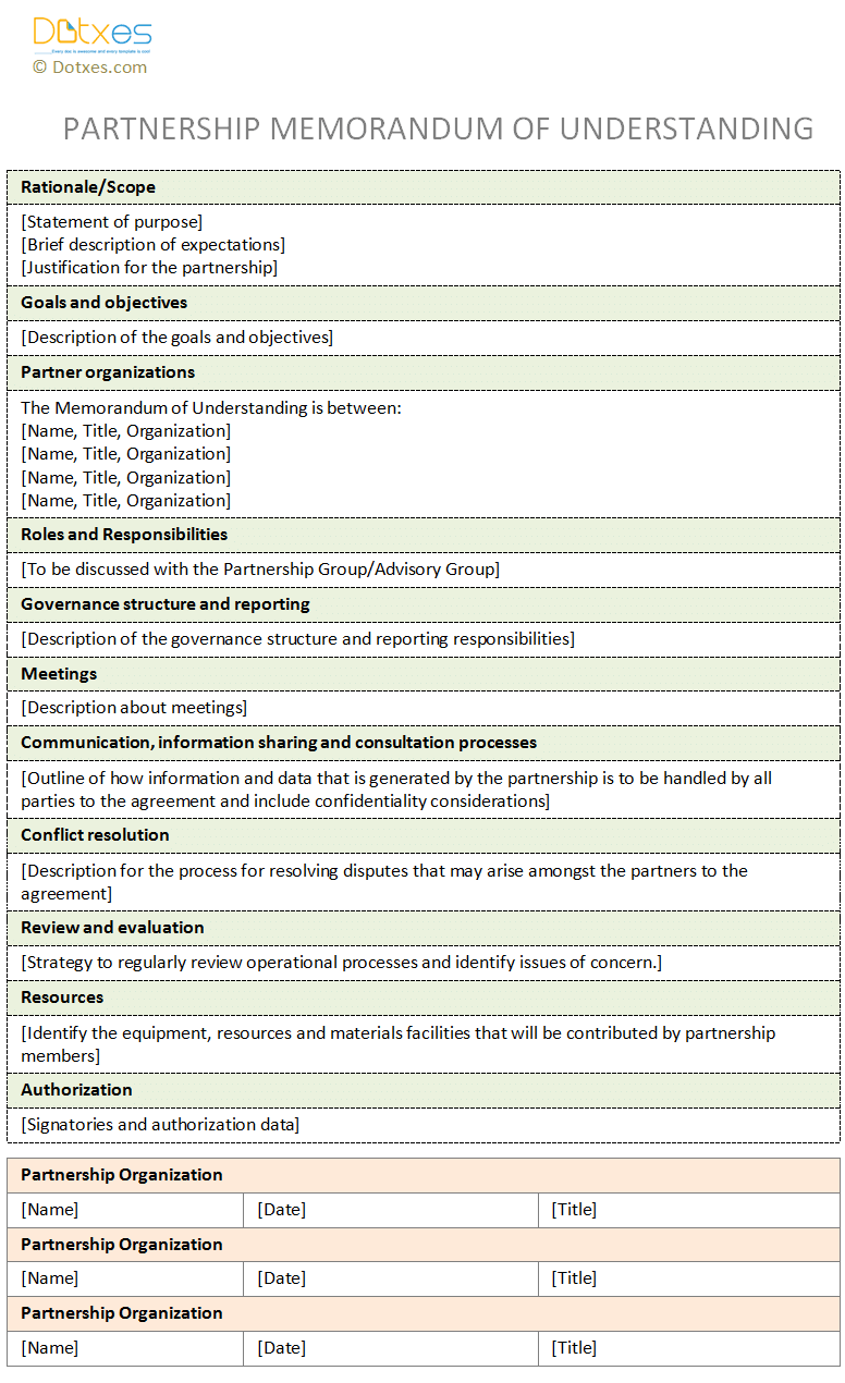 Partnership memorandum of understanding (Table Format)
