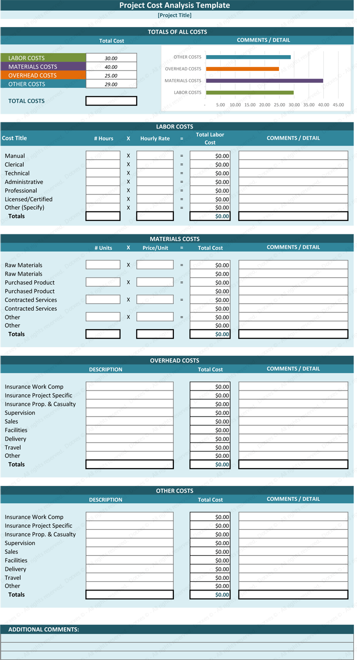 Cost comparison template dotxes cost analysis template cost spreadsheet maxwellsz