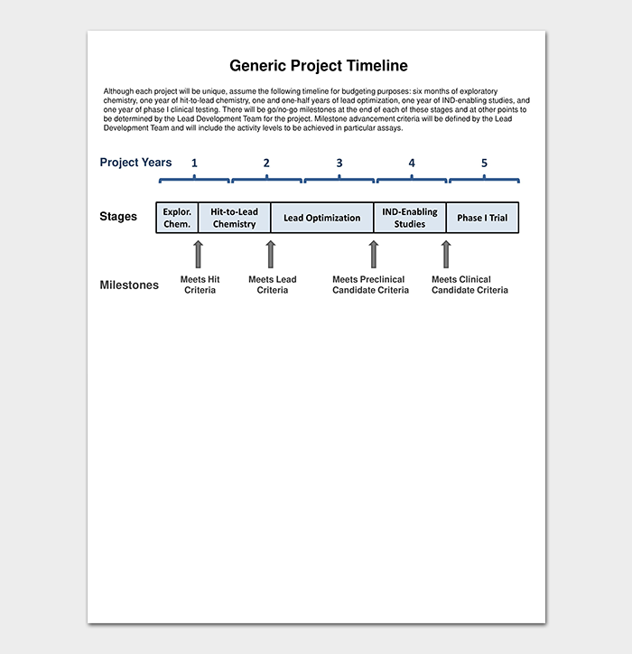 Generic Project Timeline
