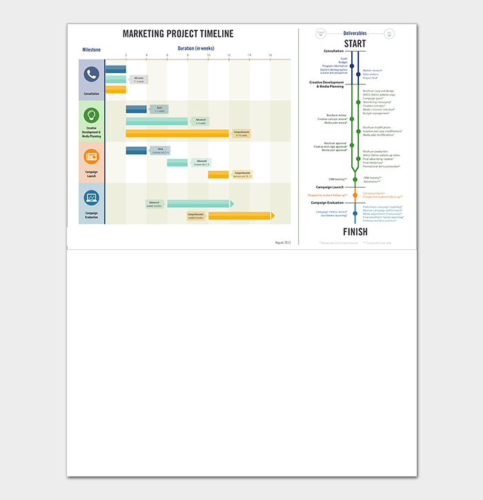 Marketing Project Timeline